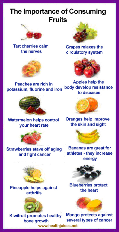 importance of consuming enough fruits