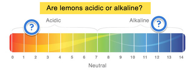 are-lemons-acidic-or-alkaline